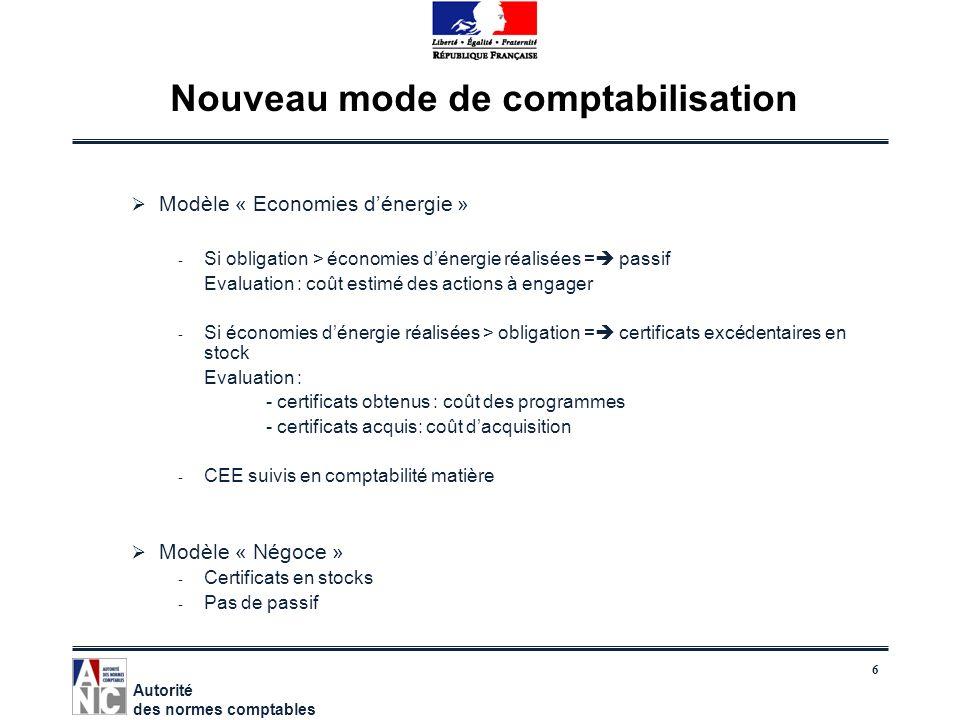 6 Nouveau mode de comptabilisation Modèle « Economies dénergie » - Si obligation > économies dénergie réalisées = passif Evaluation : coût estimé des