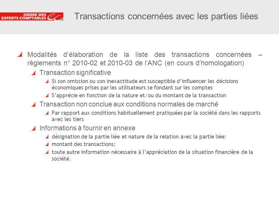 12 Transactions concernées avec les parties liées Modalités délaboration de la liste des transactions concernées – règlements n° 2010-02 et 2010-03 de