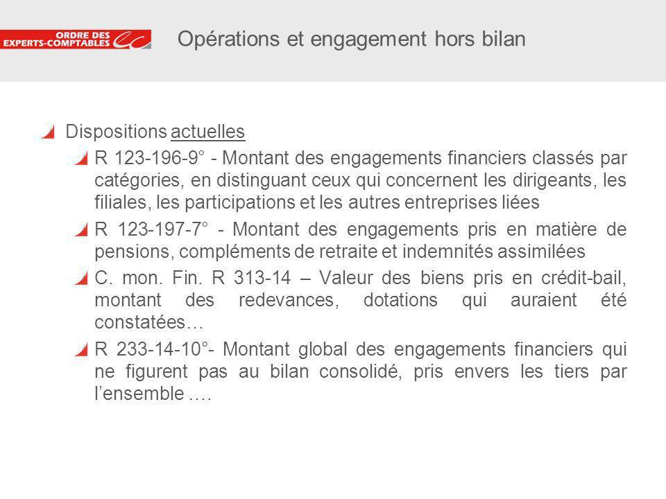 13 Opérations et engagement hors bilan Dispositions actuelles R 123-196-9° - Montant des engagements financiers classés par catégories, en distinguant