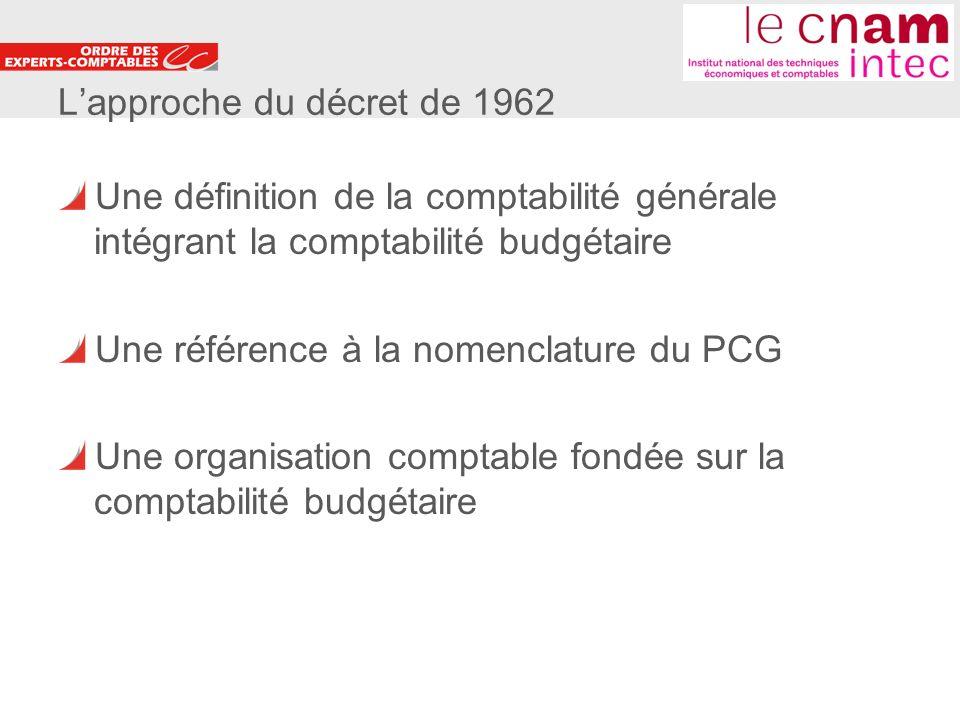 3 Lapproche du décret de 1962 Une définition de la comptabilité générale intégrant la comptabilité budgétaire Une référence à la nomenclature du PCG Une organisation comptable fondée sur la comptabilité budgétaire