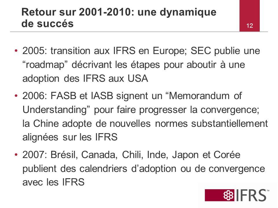 12 Retour sur 2001-2010: une dynamique de succés 2005: transition aux IFRS en Europe; SEC publie une roadmap décrivant les étapes pour aboutir à une a