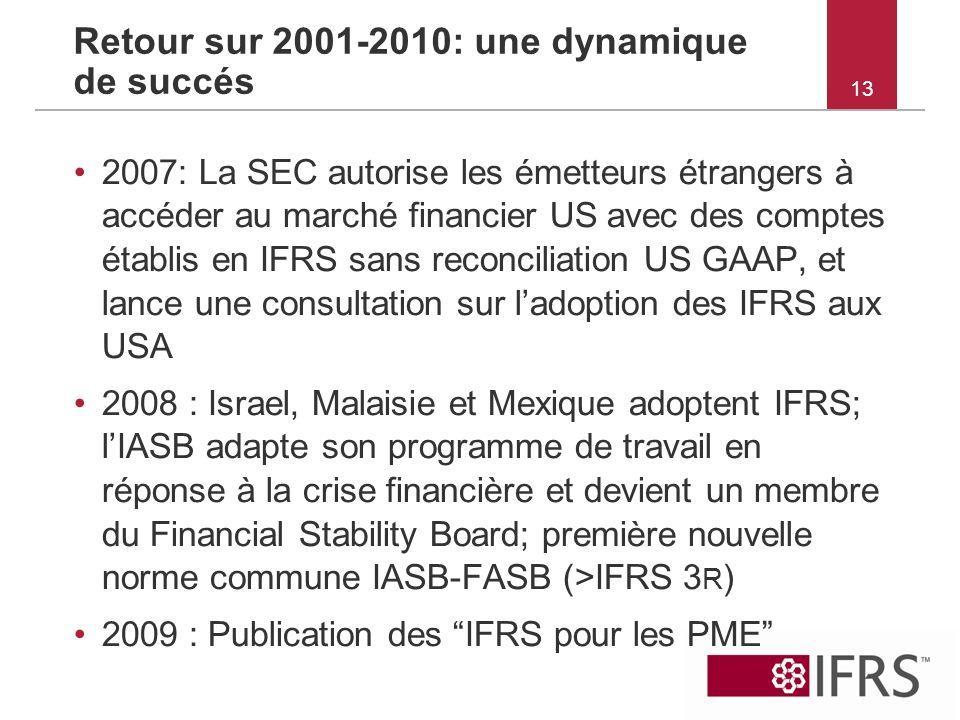 13 Retour sur 2001-2010: une dynamique de succés 2007: La SEC autorise les émetteurs étrangers à accéder au marché financier US avec des comptes établ