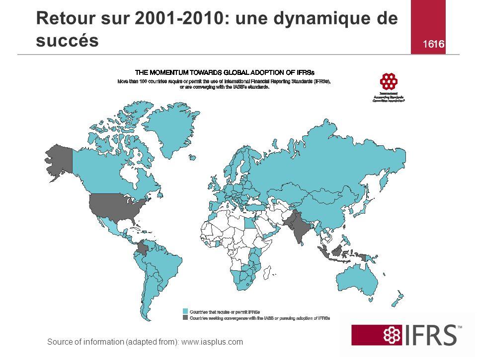 16 Source of information (adapted from): www.iasplus.com 16 Retour sur 2001-2010: une dynamique de succés