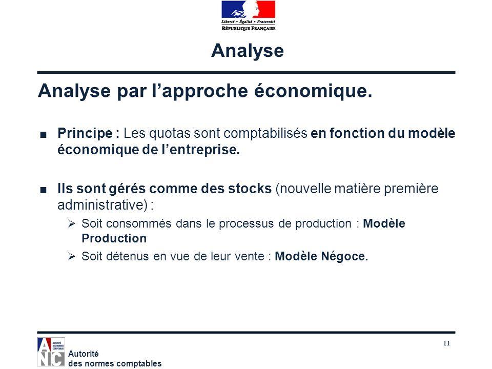 11 Analyse Analyse par lapproche économique. Principe : Les quotas sont comptabilisés en fonction du modèle économique de lentreprise. Ils sont gérés