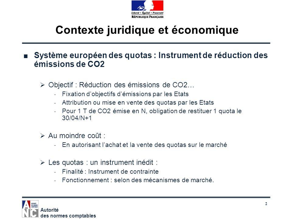 2 Contexte juridique et économique Système européen des quotas : Instrument de réduction des émissions de CO2 Objectif : Réduction des émissions de CO