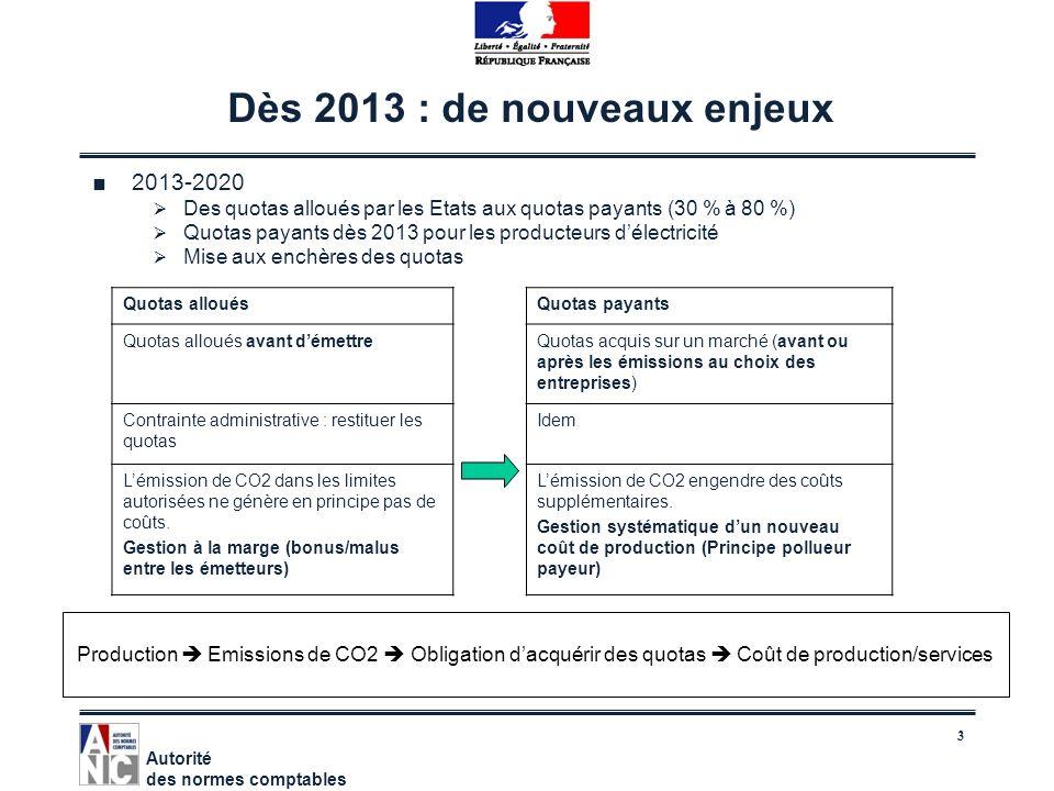 3 Dès 2013 : de nouveaux enjeux 2013-2020 Des quotas alloués par les Etats aux quotas payants (30 % à 80 %) Quotas payants dès 2013 pour les producteu