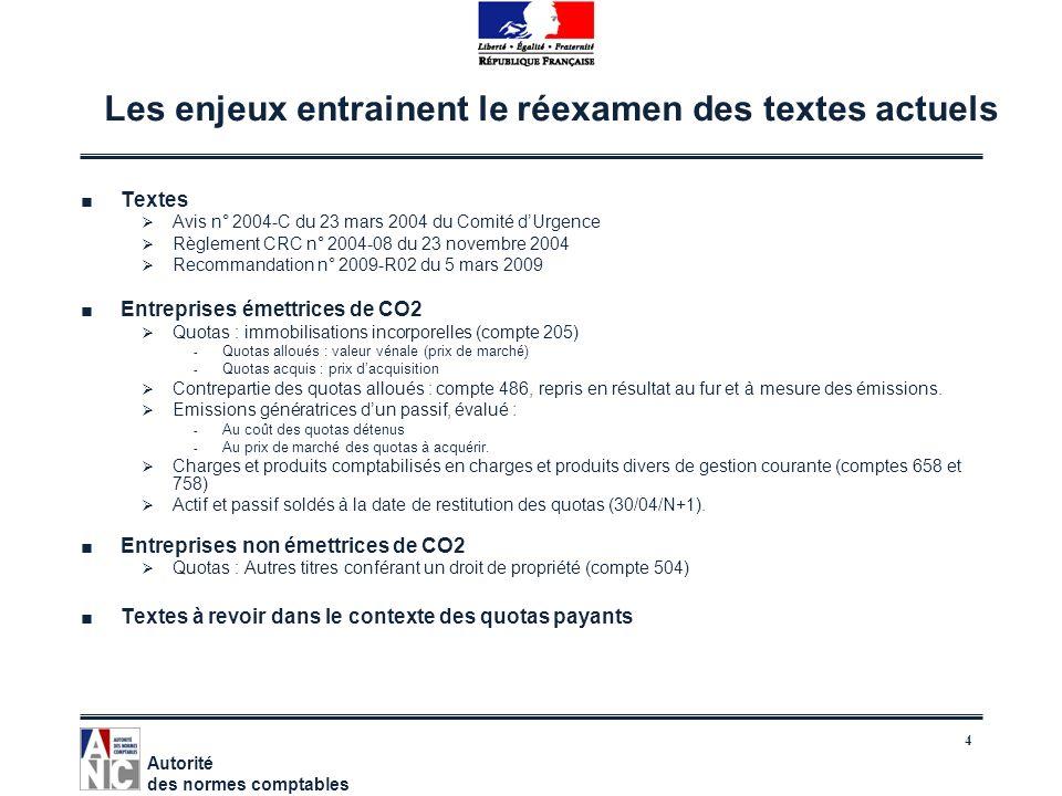 4 Les enjeux entrainent le réexamen des textes actuels Textes Avis n° 2004-C du 23 mars 2004 du Comité dUrgence Règlement CRC n° 2004-08 du 23 novembr