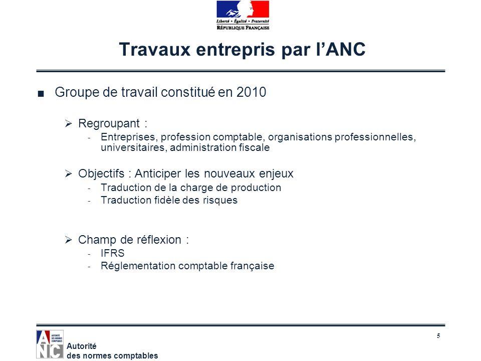 5 Travaux entrepris par lANC Groupe de travail constitué en 2010 Regroupant : - Entreprises, profession comptable, organisations professionnelles, uni