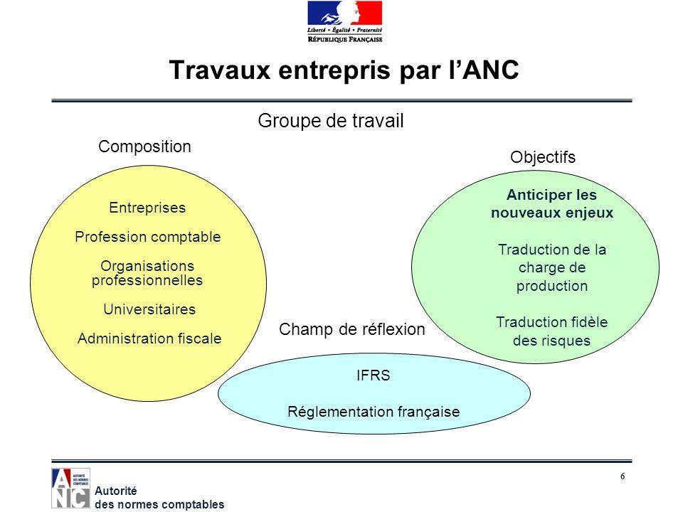 6 Autorité des normes comptables Entreprises Profession comptable Organisations professionnelles Universitaires Administration fiscale Composition Ant