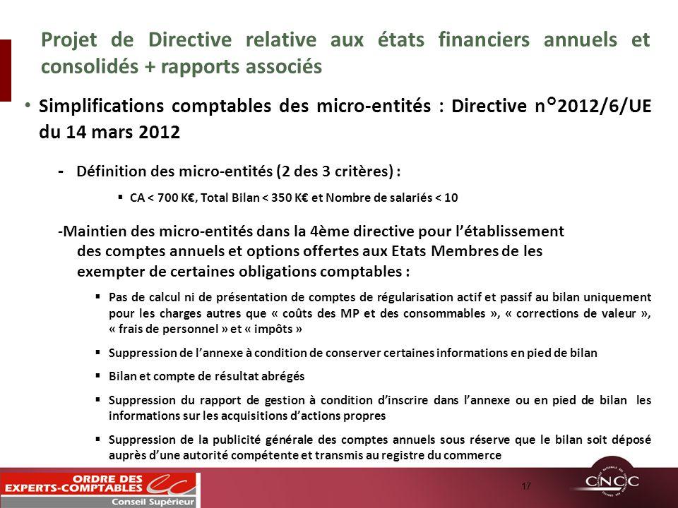 Simplifications comptables des micro-entités : Directive n°2012/6/UE du 14 mars 2012 - Définition des micro-entités (2 des 3 critères) : CA < 700 K, T