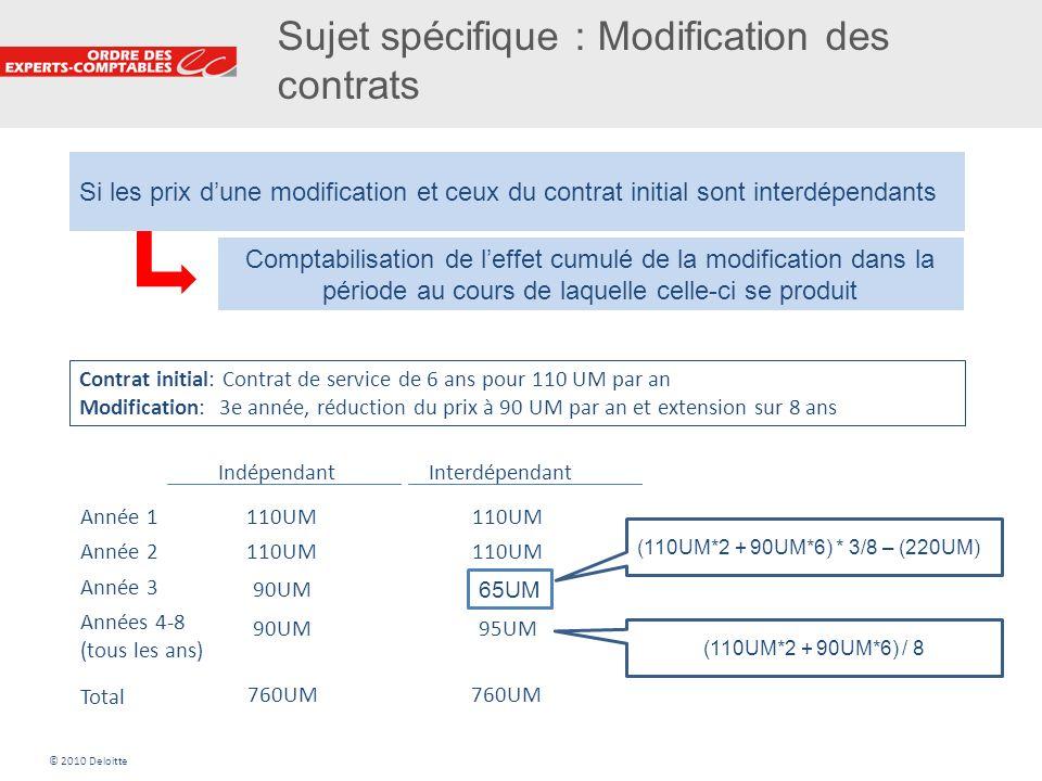 10 Sujet spécifique : Modification des contrats Contrat initial: Contrat de service de 6 ans pour 110 UM par an Modification: 3e année, réduction du p