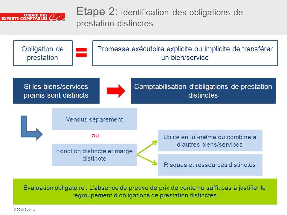 11 Etape 2: Identification des obligations de prestation distinctes Obligation de prestation Promesse exécutoire explicite ou implicite de transférer