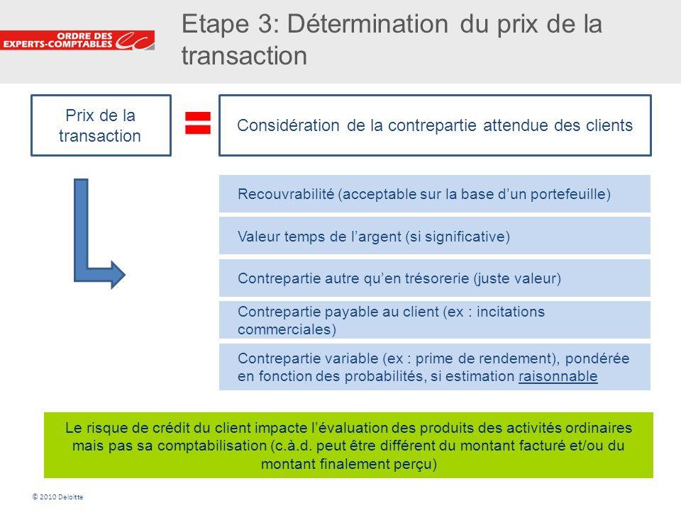 15 Etape 3: Détermination du prix de la transaction Prix de la transaction Considération de la contrepartie attendue des clients Recouvrabilité (accep