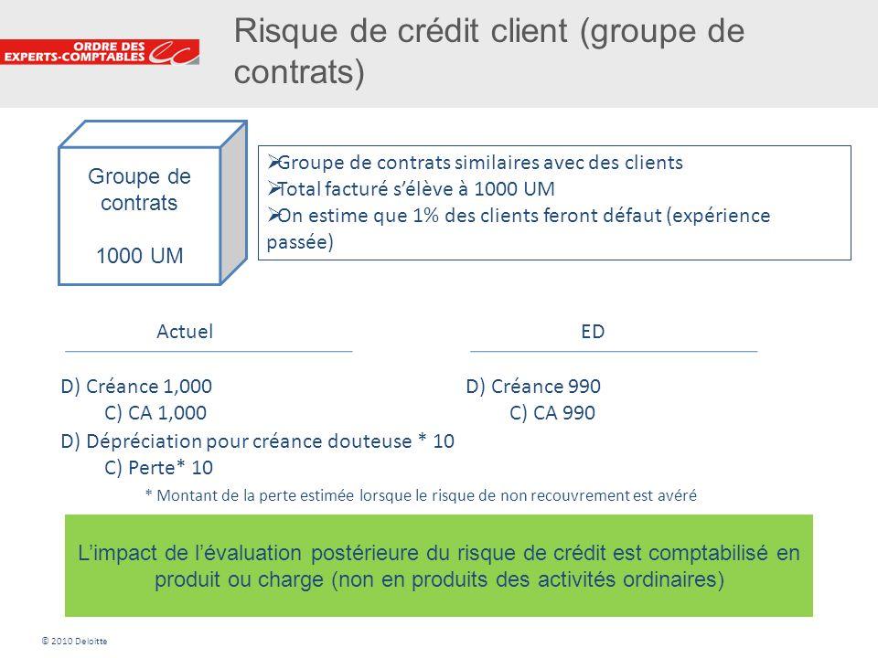 17 Risque de crédit client (groupe de contrats) Groupe de contrats 1000 UM Groupe de contrats similaires avec des clients Total facturé sélève à 1000