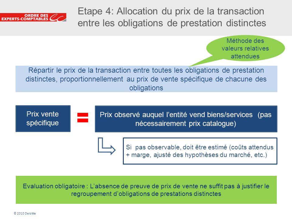 18 Etape 4: Allocation du prix de la transaction entre les obligations de prestation distinctes Prix vente spécifique Prix observé auquel lentité vend