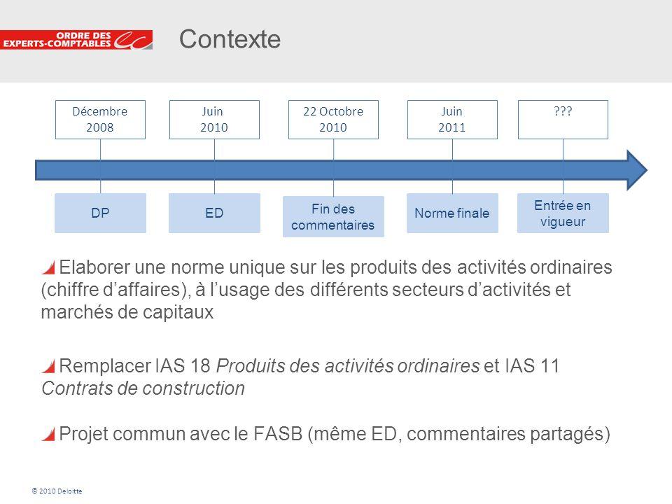 2 Contexte Elaborer une norme unique sur les produits des activités ordinaires (chiffre daffaires), à lusage des différents secteurs dactivités et mar
