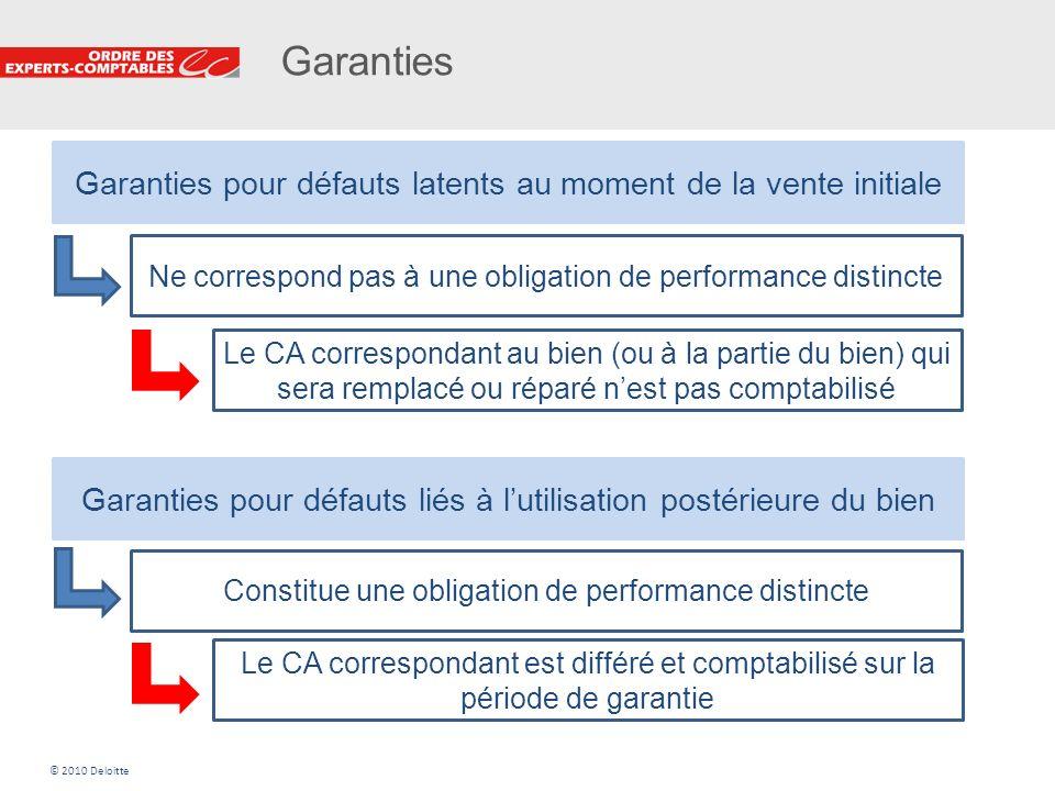 20 Garanties Garanties pour défauts latents au moment de la vente initiale Garanties pour défauts liés à lutilisation postérieure du bien Ne correspon
