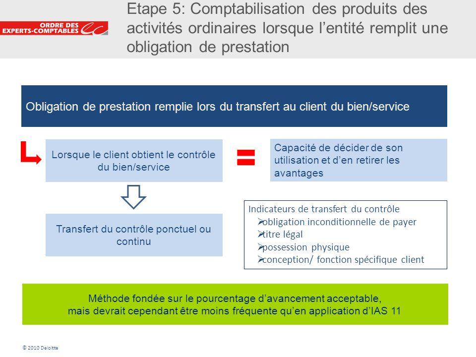 23 Etape 5: Comptabilisation des produits des activités ordinaires lorsque lentité remplit une obligation de prestation Capacité de décider de son uti