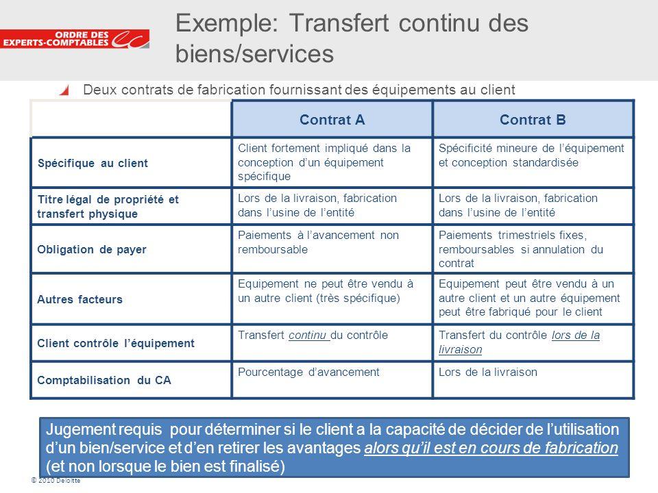 24 Exemple: Transfert continu des biens/services Deux contrats de fabrication fournissant des équipements au client Jugement requis pour déterminer si