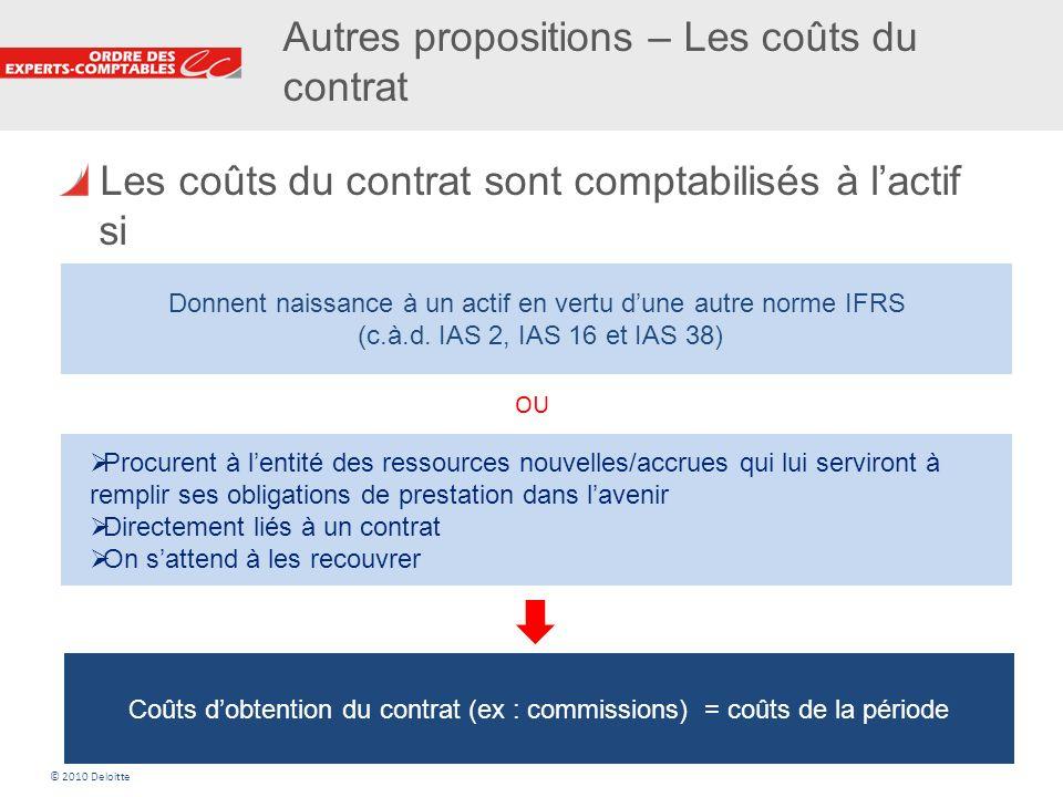 27 Autres propositions – Les coûts du contrat Les coûts du contrat sont comptabilisés à lactif si Donnent naissance à un actif en vertu dune autre nor