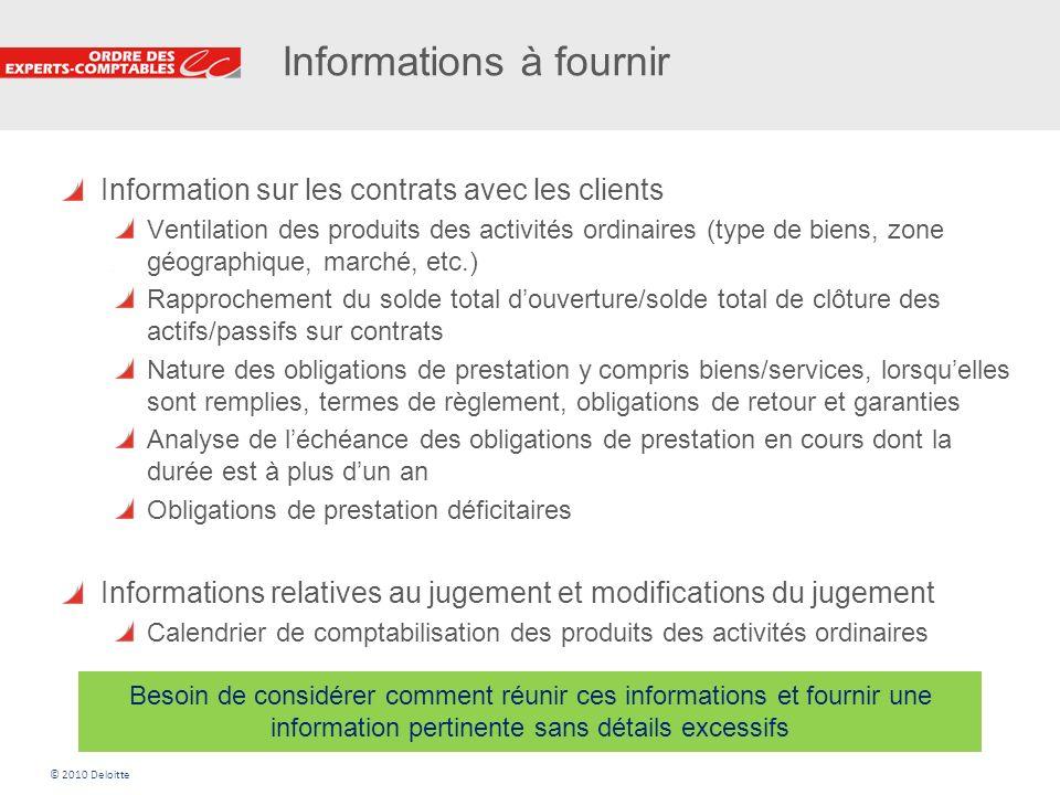 28 Informations à fournir Information sur les contrats avec les clients Ventilation des produits des activités ordinaires (type de biens, zone géograp