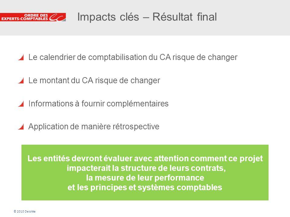 3 Impacts clés – Résultat final Le calendrier de comptabilisation du CA risque de changer Le montant du CA risque de changer Informations à fournir co