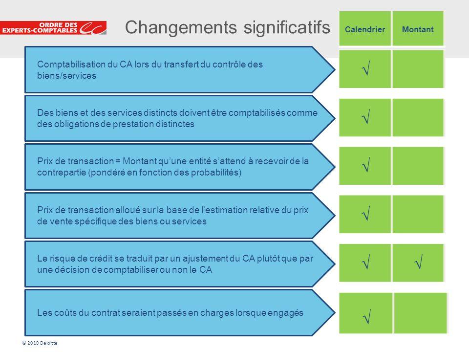 4 Changements significatifs Comptabilisation du CA lors du transfert du contrôle des biens/services Prix de transaction = Montant quune entité sattend