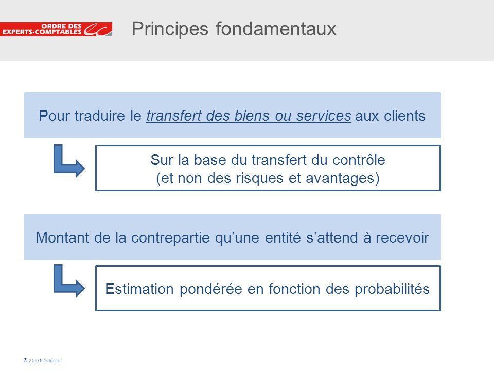 6 Principes fondamentaux Produits des activités ordinaires comptabilisés Pour traduire le transfert des biens ou services aux clients Montant de la co