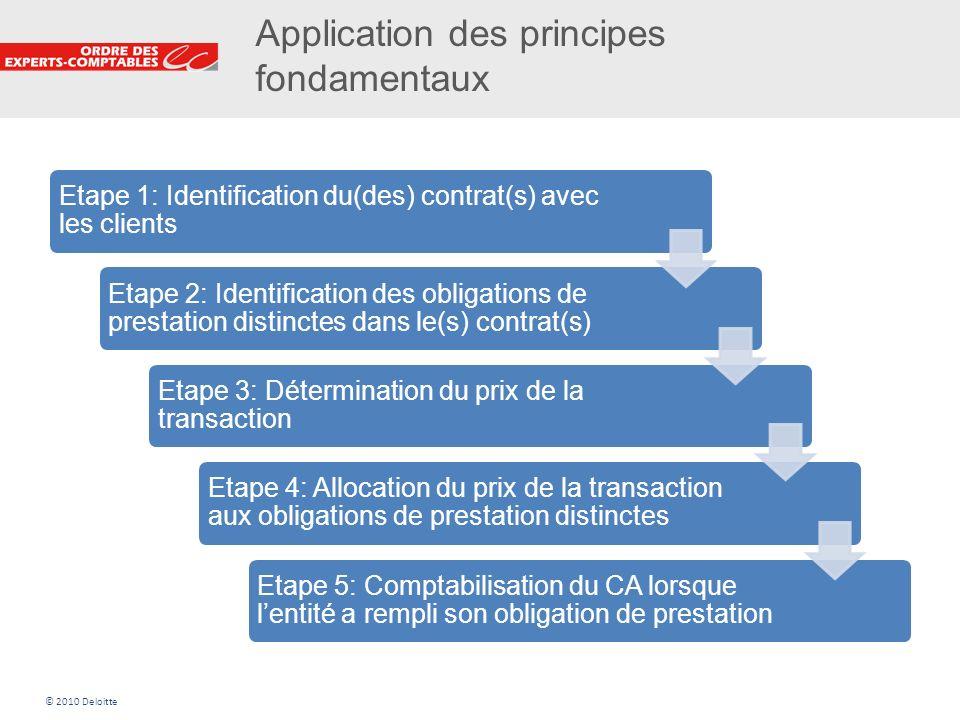 7 Application des principes fondamentaux Etape 1: Identification du(des) contrat(s) avec les clients Etape 2: Identification des obligations de presta