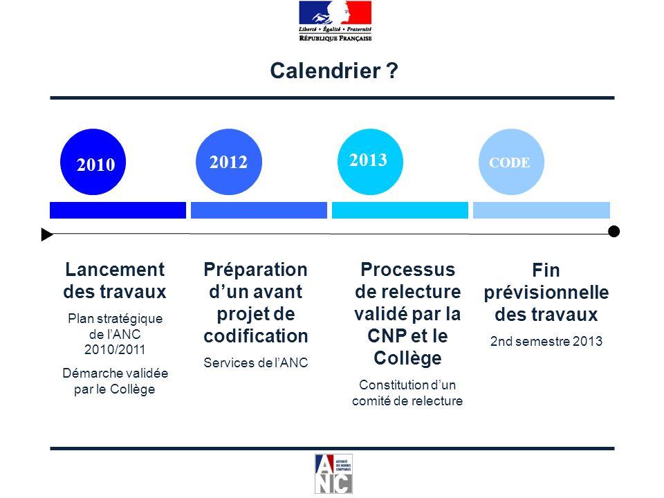 Calendrier ? 2012 2010 2013 CODE Lancement des travaux Plan stratégique de lANC 2010/2011 Démarche validée par le Collège Préparation dun avant projet