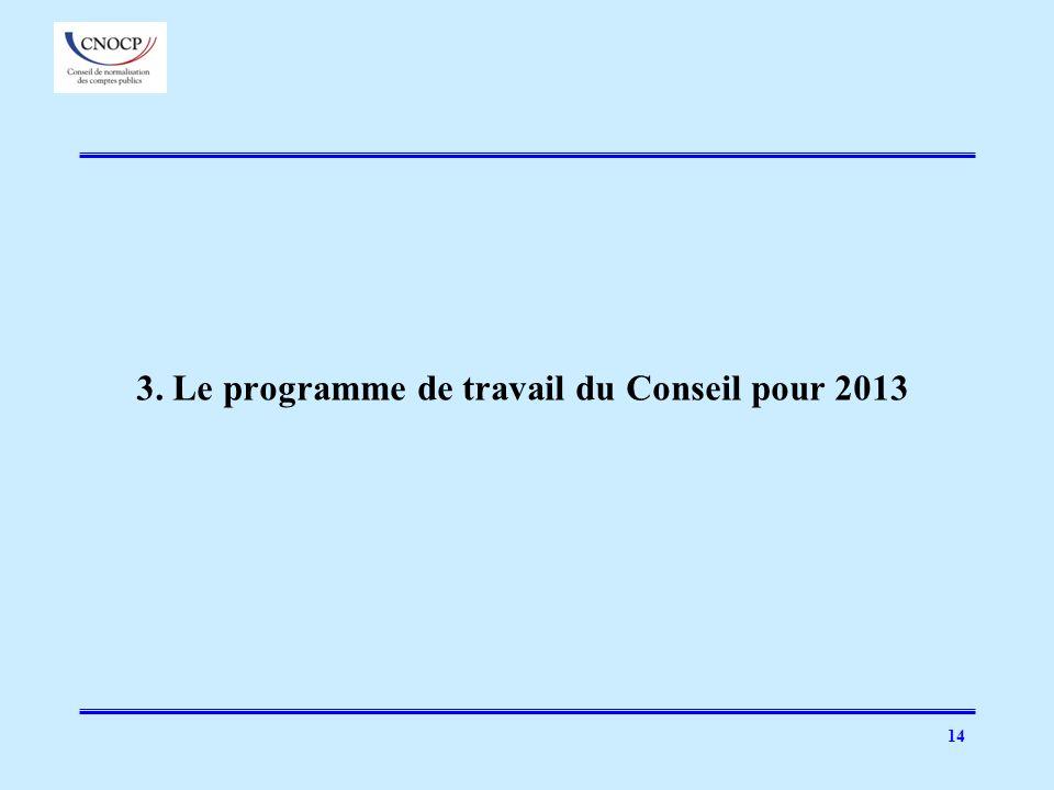 14 3. Le programme de travail du Conseil pour 2013