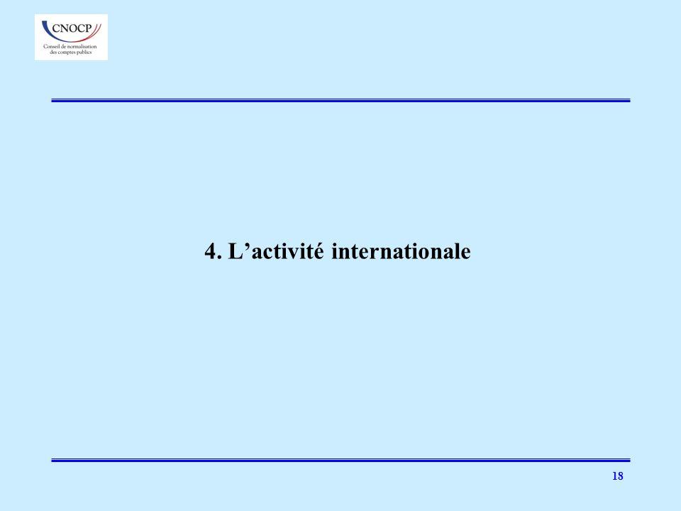 18 4. Lactivité internationale