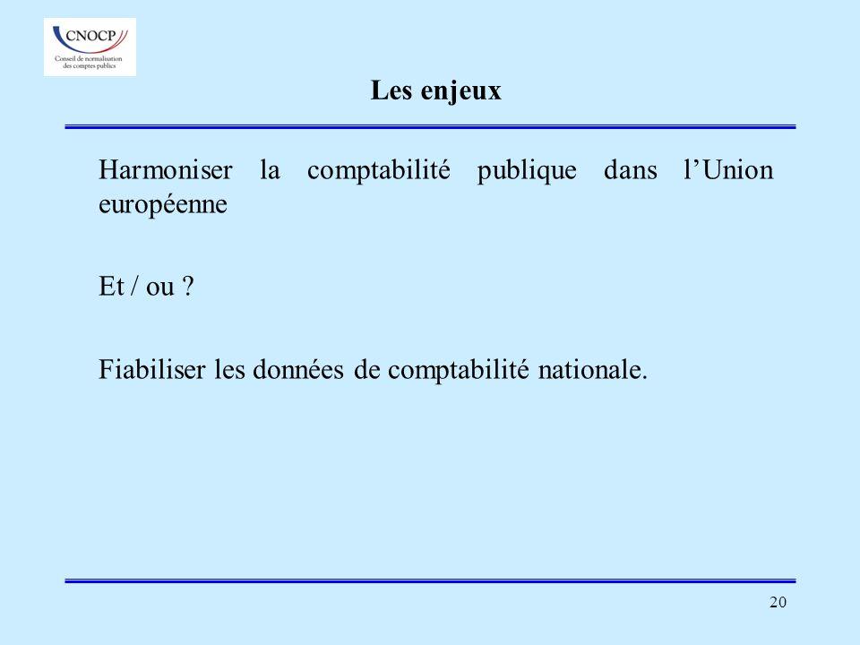 20 Les enjeux Harmoniser la comptabilité publique dans lUnion européenne Et / ou ? Fiabiliser les données de comptabilité nationale.