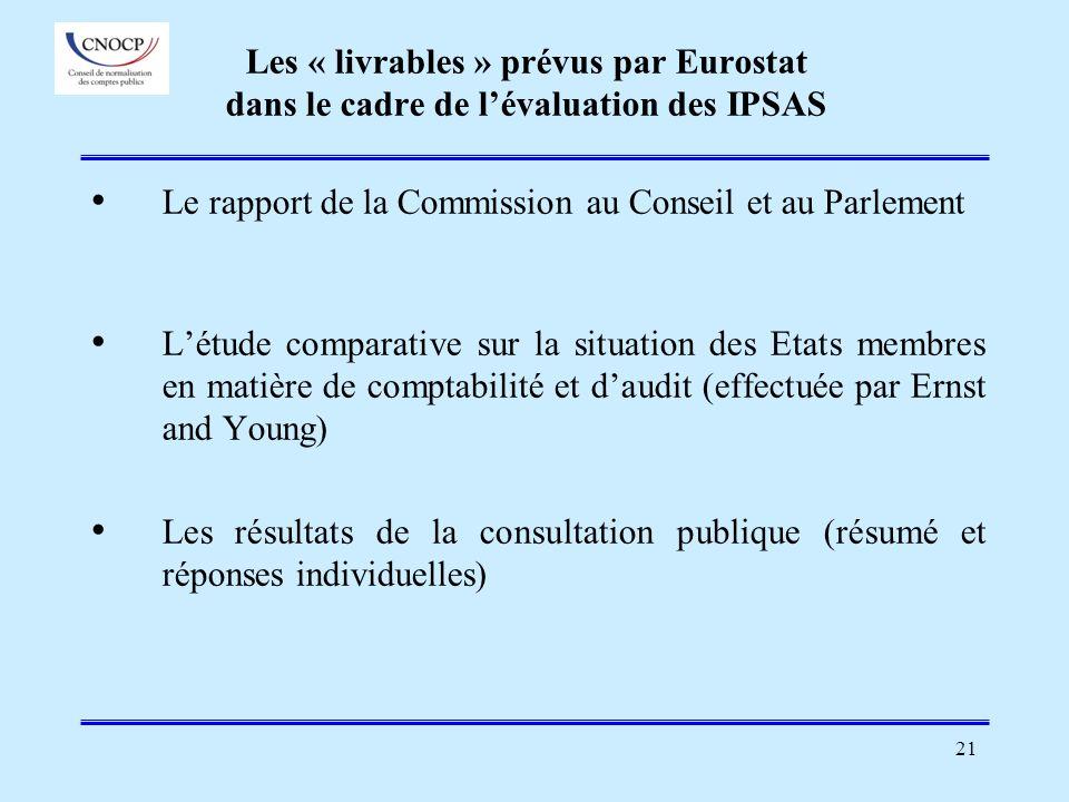21 Les « livrables » prévus par Eurostat dans le cadre de lévaluation des IPSAS Le rapport de la Commission au Conseil et au Parlement Létude comparat