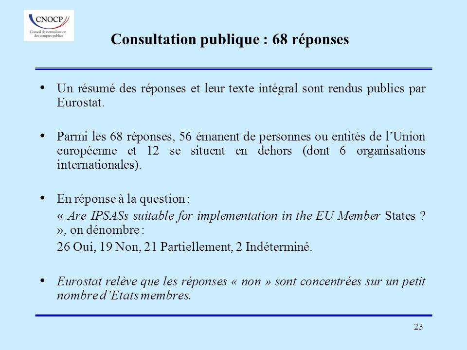 23 Consultation publique : 68 réponses Un résumé des réponses et leur texte intégral sont rendus publics par Eurostat. Parmi les 68 réponses, 56 émane
