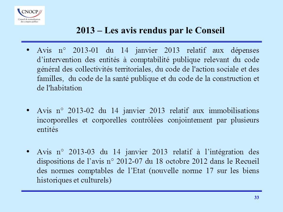 33 2013 – Les avis rendus par le Conseil Avis n° 2013-01 du 14 janvier 2013 relatif aux dépenses dintervention des entités à comptabilité publique rel