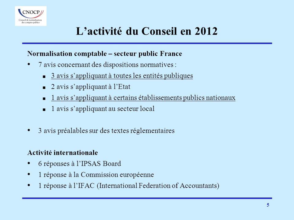 5 Lactivité du Conseil en 2012 Normalisation comptable – secteur public France 7 avis concernant des dispositions normatives : 3 avis sappliquant à to