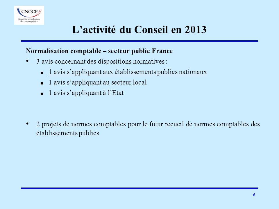 6 Lactivité du Conseil en 2013 Normalisation comptable – secteur public France 3 avis concernant des dispositions normatives : 1 avis sappliquant aux