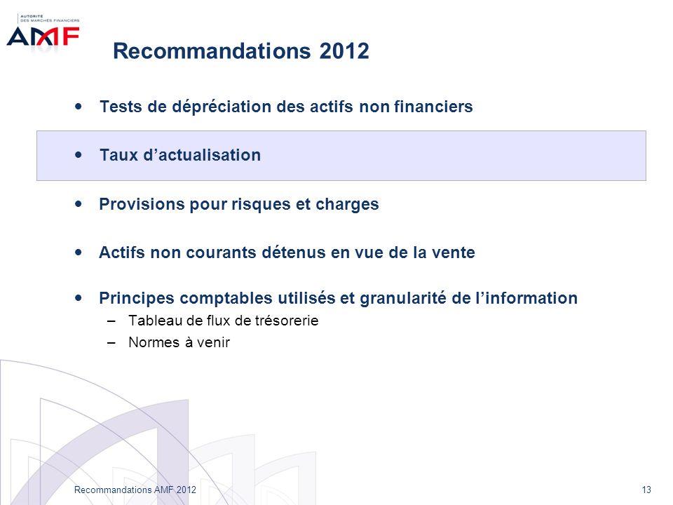 13 Recommandations AMF 2012 Recommandations 2012 Tests de dépréciation des actifs non financiers Taux dactualisation Provisions pour risques et charge