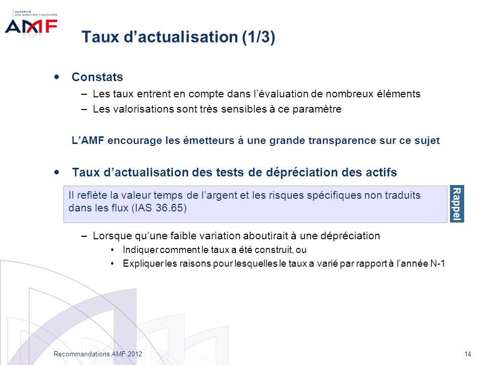 14 Recommandations AMF 2012 Taux dactualisation (1/3) Constats –Les taux entrent en compte dans lévaluation de nombreux éléments –Les valorisations so