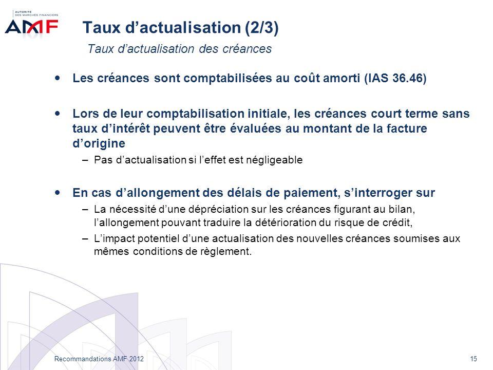 15 Recommandations AMF 2012 Taux dactualisation (2/3) Taux dactualisation des créances Les créances sont comptabilisées au coût amorti (IAS 36.46) Lor