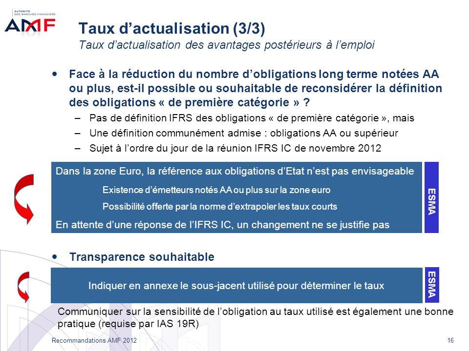 16 Recommandations AMF 2012 Taux dactualisation (3/3) Taux dactualisation des avantages postérieurs à lemploi Face à la réduction du nombre dobligations long terme notées AA ou plus, est-il possible ou souhaitable de reconsidérer la définition des obligations « de première catégorie » .