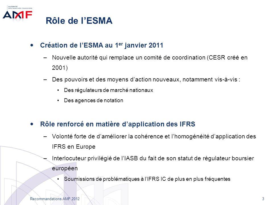 3 Recommandations AMF 2012 Rôle de lESMA Création de lESMA au 1 er janvier 2011 –Nouvelle autorité qui remplace un comité de coordination (CESR créé en 2001) –Des pouvoirs et des moyens daction nouveaux, notamment vis-à-vis : Des régulateurs de marché nationaux Des agences de notation Rôle renforcé en matière dapplication des IFRS –Volonté forte de daméliorer la cohérence et lhomogénéité dapplication des IFRS en Europe –Interlocuteur privilégié de lIASB du fait de son statut de régulateur boursier européen Soumissions de problématiques à lIFRS IC de plus en plus fréquentes