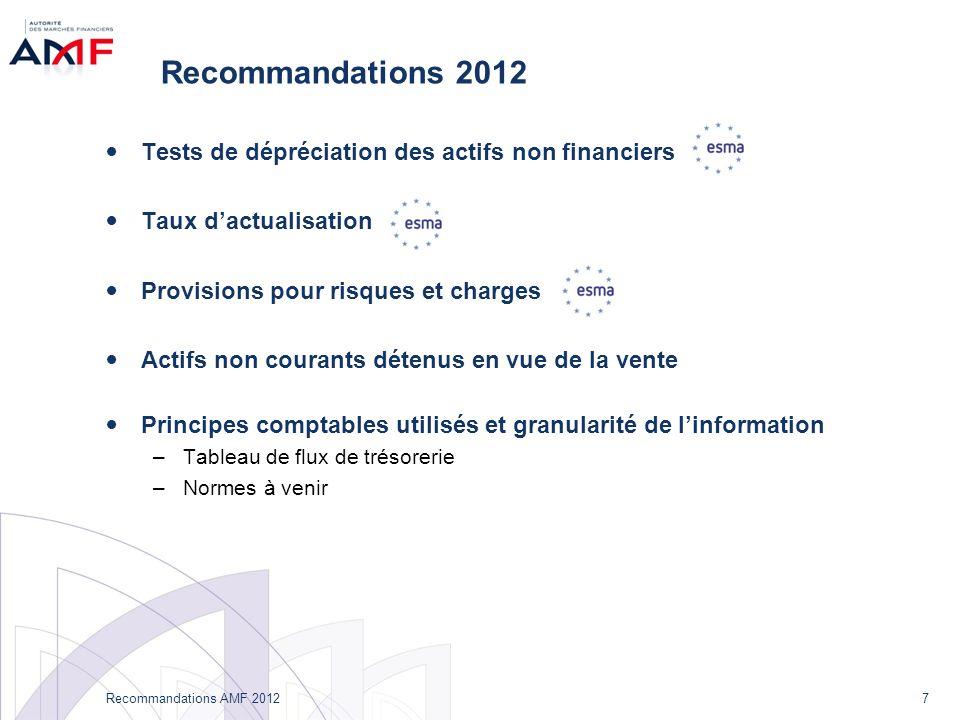 7 Recommandations AMF 2012 Recommandations 2012 Tests de dépréciation des actifs non financiers Taux dactualisation Provisions pour risques et charges