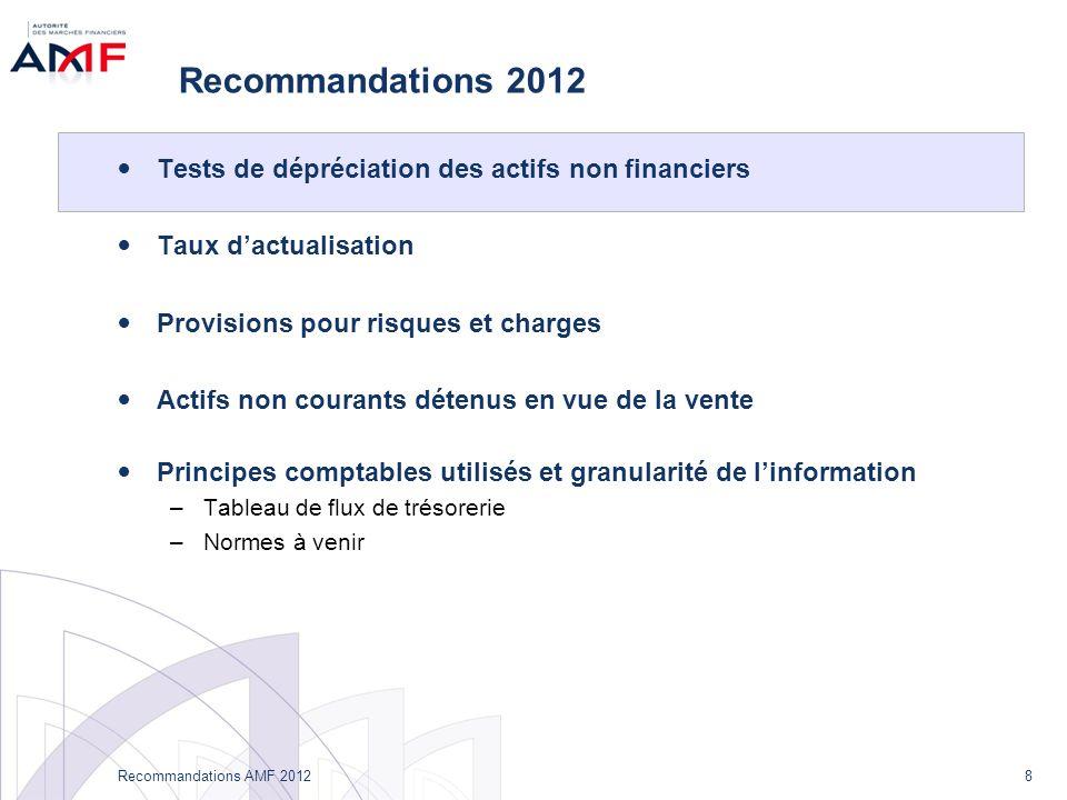 8 Recommandations AMF 2012 Recommandations 2012 Tests de dépréciation des actifs non financiers Taux dactualisation Provisions pour risques et charges