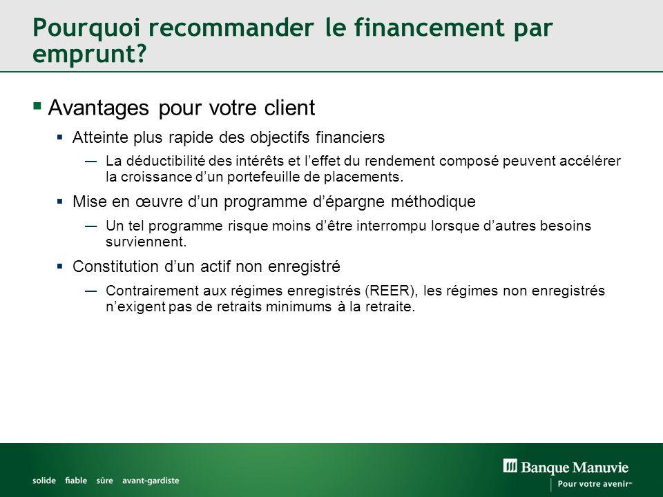 Pourquoi recommander le financement par emprunt? Avantages pour votre client Atteinte plus rapide des objectifs financiers La déductibilité des intérê