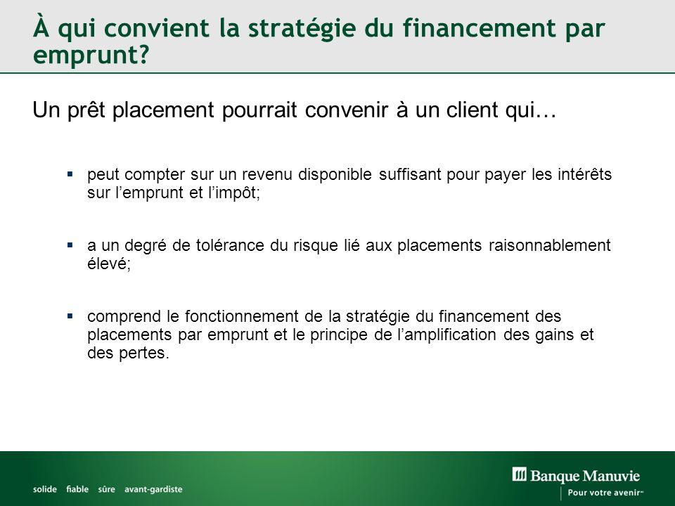 À qui convient la stratégie du financement par emprunt? Un prêt placement pourrait convenir à un client qui… peut compter sur un revenu disponible suf