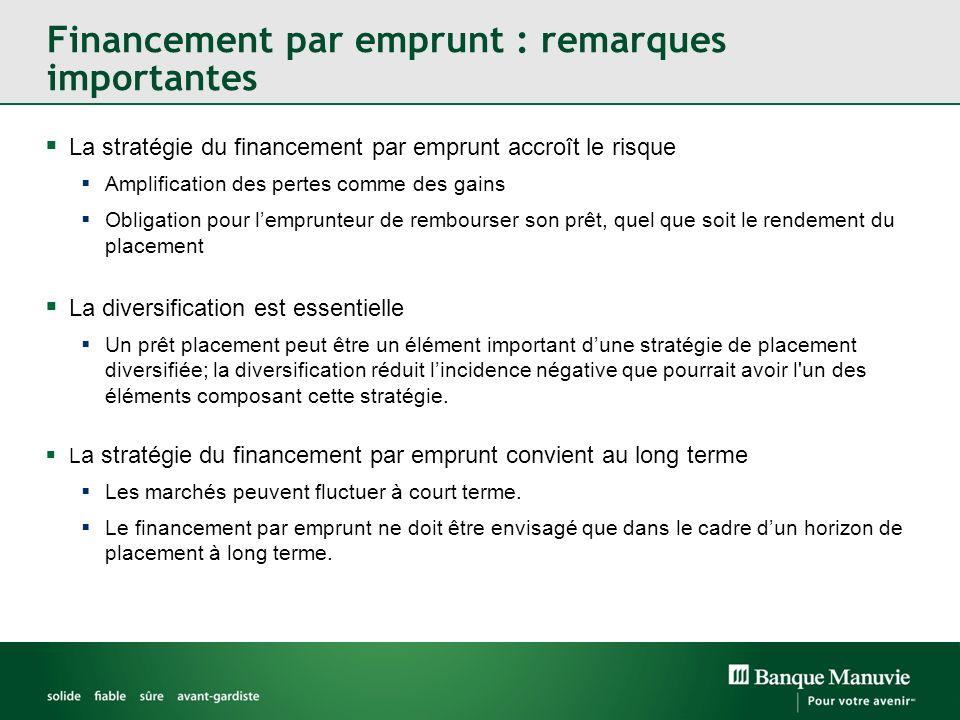 Financement par emprunt : remarques importantes La stratégie du financement par emprunt accroît le risque Amplification des pertes comme des gains Obl