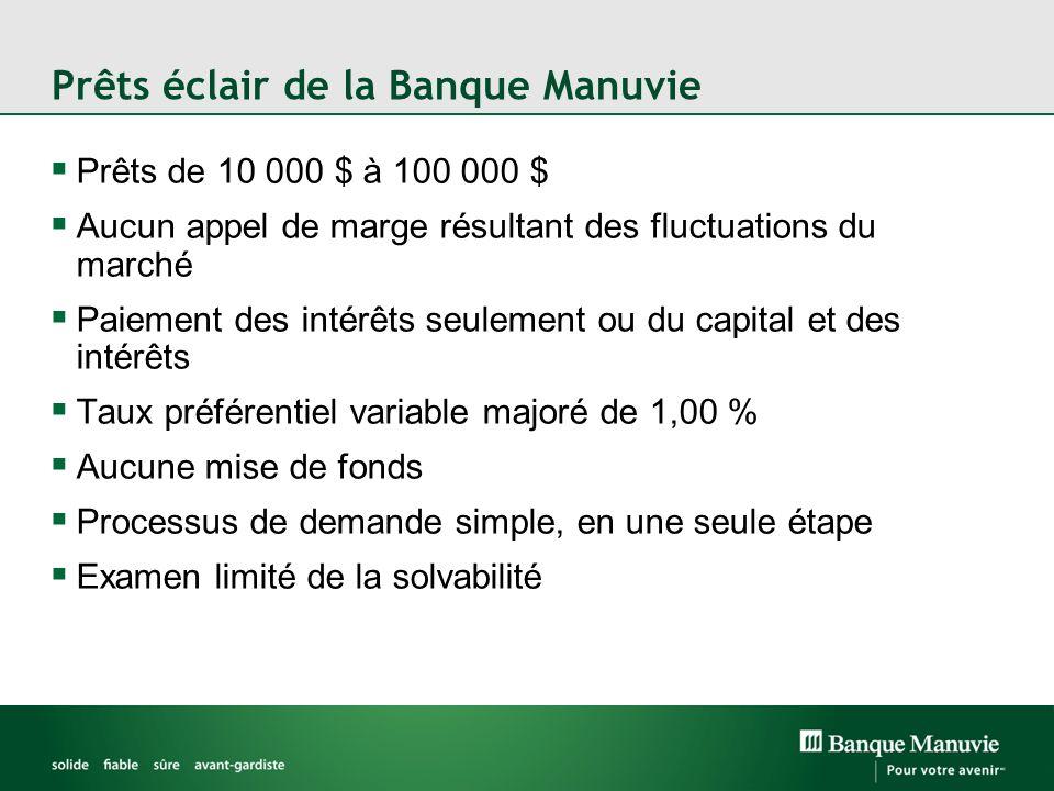 Prêts éclair de la Banque Manuvie Prêts de 10 000 $ à 100 000 $ Aucun appel de marge résultant des fluctuations du marché Paiement des intérêts seulem