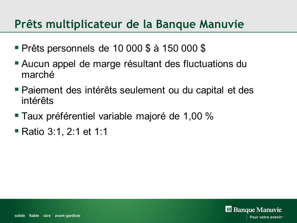 Prêts multiplicateur de la Banque Manuvie Prêts personnels de 10 000 $ à 150 000 $ Aucun appel de marge résultant des fluctuations du marché Paiement